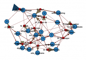 """Network visualization of topics discussed in a small sample set of the WhatEvery1Says corpus (including """"The Heart of the Matter"""" report)"""
