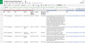 Live, full Google spreadsheet of the data set